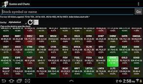 Interactive Stock Charts Download Interactive Stock Charts 2 82 Apk Downloadapk Net