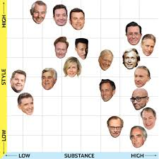 Charting The Late Night Hosts Wsj Com