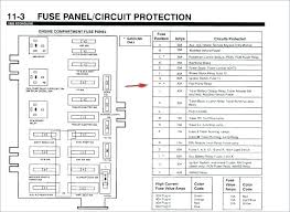 Fuse Cross Reference Chart Ml350 Fuse Chart Wiring Diagrams