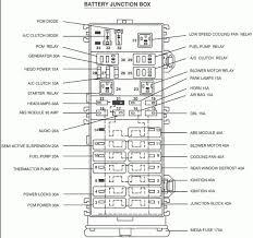 2002 ford taurus fuse box diagram autobonches com 2005 ford taurus radio fuse at 2005 Ford Taurus Fuse Box