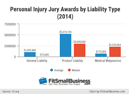 Liability Insurance Quote Enchanting Product Liability Insurance Cost Coverage Providers