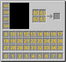 Question What Is The Slot Number For The Offhand Left Hand