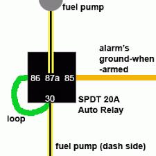 1997 civic alarm wiring diagram wiring diagram 97 honda civic alarm wiring diagram images