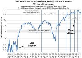 Hyperinflation Wikipedia