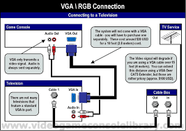 how to make vga to rca cable diagram efcaviation com vga to video converter circuit diagram pdf at Vga To Rca Wiring Diagram