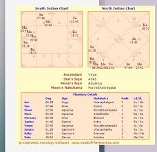 My Vedic Astrology Chart Interested In Learning More About My Chart And If Its