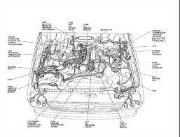 91 ford ranger engine diagram wiring diagram meta 91 ford ranger engine diagram wiring diagram fascinating 1991 ford ranger engine diagram wiring diagrams bib