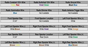 f250 radio wiring diagram wiring diagrams f250 radio wiring diagram auto wiring diagrams good of diagrams ford transit radio rh rollguide net