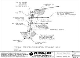 reinforced section