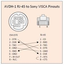 evi d80 camera controller ldstech visca pinout jpg