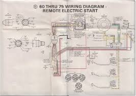 75 hp mercury outboard wiring diagram wiring diagram libraries wiring diagrams for 60 hp mercury 2002 wiring diagram for you u202270 hp force