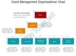 Event Company Organizational Chart The Flow Chart Of Sleep Event Recognition Framework Event Chart