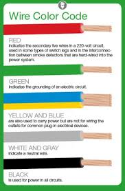 delightful australian electrical wiring colours house light house wiring diagram pdf at House Lights Wiring Diagram Color