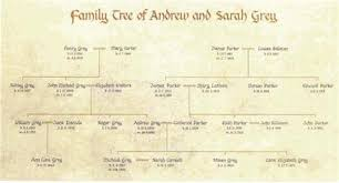 How To Make Family Tree On Chart Paper Fancy Family Trees