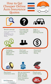 inspirational 9 best car auto insurance infographic images on