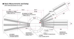 similiar atlas turntable wiring keywords kato n scale turntable on atlas ho turntable wiring diagram