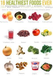Wat is gezond om te eten