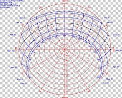 Sun Path Diagram Southern Hemisphere Information Png