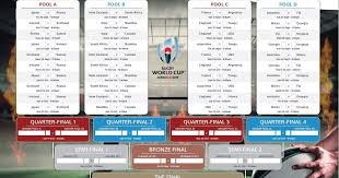World Cup Chart Pdf Download Our Free Rugby World Cup 2019 Wall Planner Here O