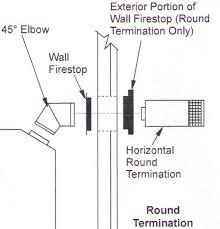 htk 47 horizontal direct vent round termination kit
