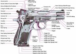 top 25 best 1911 parts ideas on pinterest sks parts, guns and 9mm Pistol Parts 1911 side view of parts in place here is a picture of the internal workings 9mm pistol parts