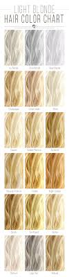 Light Blonde Hair Color Chart Blondehair