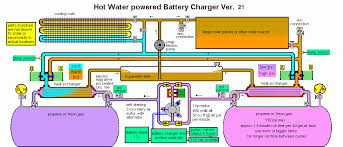 micro tide solar hot water power plants system2 hot water powered combination engine this is an alternative version of the micro tide system 1 that uses external heat exchangers