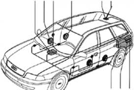 1999 dodge ram 1500 trailer wiring diagram images wiring diagram 2002 chevy suburban wiring diagram 2002 diagram and schematic