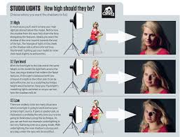 lighting tips 3 classic setups to change the tone of your s and images motionvfx blog