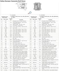 engine swap vortec 4 3l v6 to vortec 5 7l v8 gmt400 the 96 diagrams