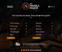 manila major sea qualifiers standings mineski and tnc top the