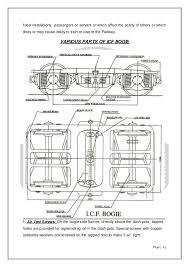 Train Bogie Chart Railway Coaching Depot Report