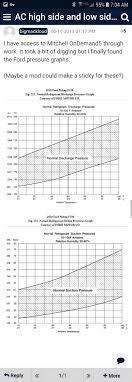 Acprocold Com Chart Truck A C Pressure Question Tigerdroppings Com