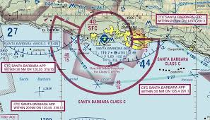 Airspace Guide Usa Chart Reading Tutorial C Aviation