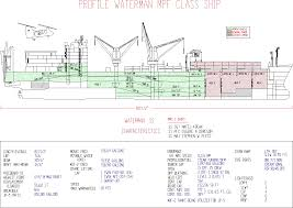 boat electrical panel wiring diagram on boat images wiring Marine Switch Panel Wiring Diagram boat electrical panel wiring diagram 19 electrical panel box panel box wiring diagram electrical panel box boat switch panel wiring diagram