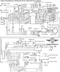 harley davidson wiring diagrams and schematics harley davidson ironhead wiring diagram at Harley Davidson Sportster Wiring Diagram