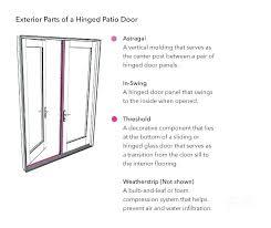 sliding glass patio door hardware door hardware part names double door hardware parts sliding glass patio