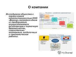 Презентация на тему тема Руководитель Студентка   Актуальность темы дипломного проекта состоит в том что 3 3