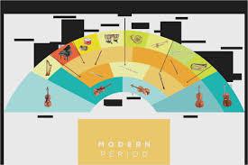 Mccallum Theater Seating Chart 56 Interpretive Golden Gate Theater Seat Map