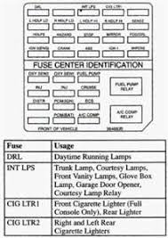 1997 cadillac deville fuse box 2002 cadillac deville fuse box 06 cadillac dts headlight problems at 2007 Cadillac Dts Fuse Box Diagram