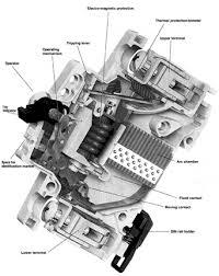 circuit breakers breaking down the basics of circuit breakers circuit breaker diagram 1997 ford ranger at Circuit Breaker Diagram