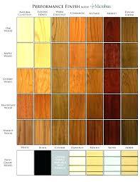 Behr Semi Transparent Concrete Stain Color Chart Semi