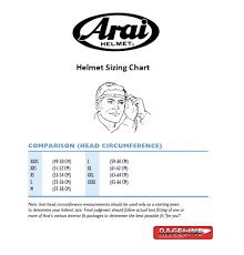 Arai Helmet Fitment Fitness And Workout
