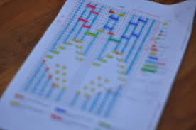 How To Read Lace Knitting Charts Tips On How To Read A Knitting Chart Crafty Tails