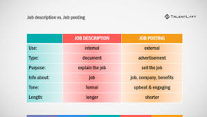 Job Descriptions: The Complete List (500+ Job Description Templates)