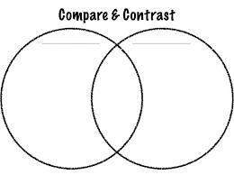Word Venn Diagram Template Diagram Template Word Umbrella