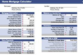 How To Find The Best Mortgage Rates Online Bardtech