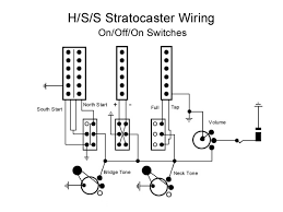 wiring diagram stratocaster hss wiring diagram hss guitar wiring diagram diagrams guitar 101 coil tap