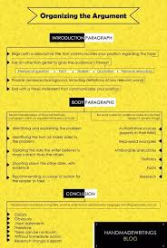 how to write an argumentative essay quora nevertheless the body paragraph s structure is a bit different from the other essay body paragraphs here is an infographic that will help you