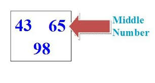 Java Program To Find Middle Of Three Numbers Code4coding